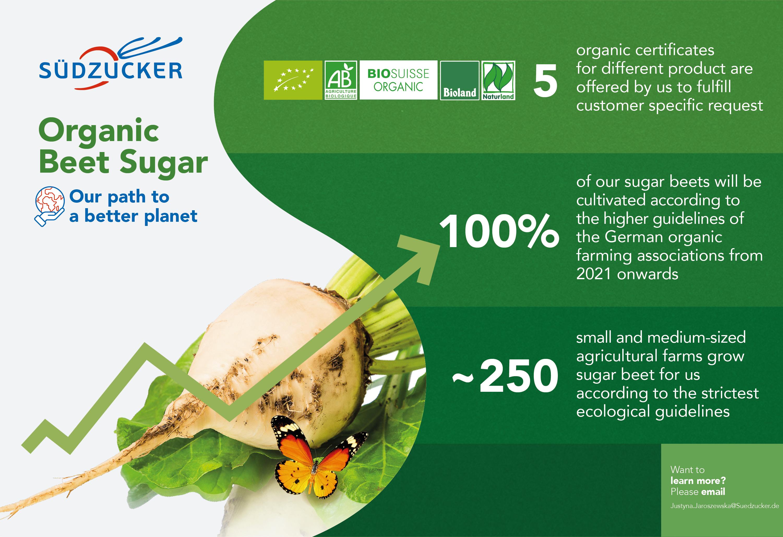 organic-beet-sugar-graph.png
