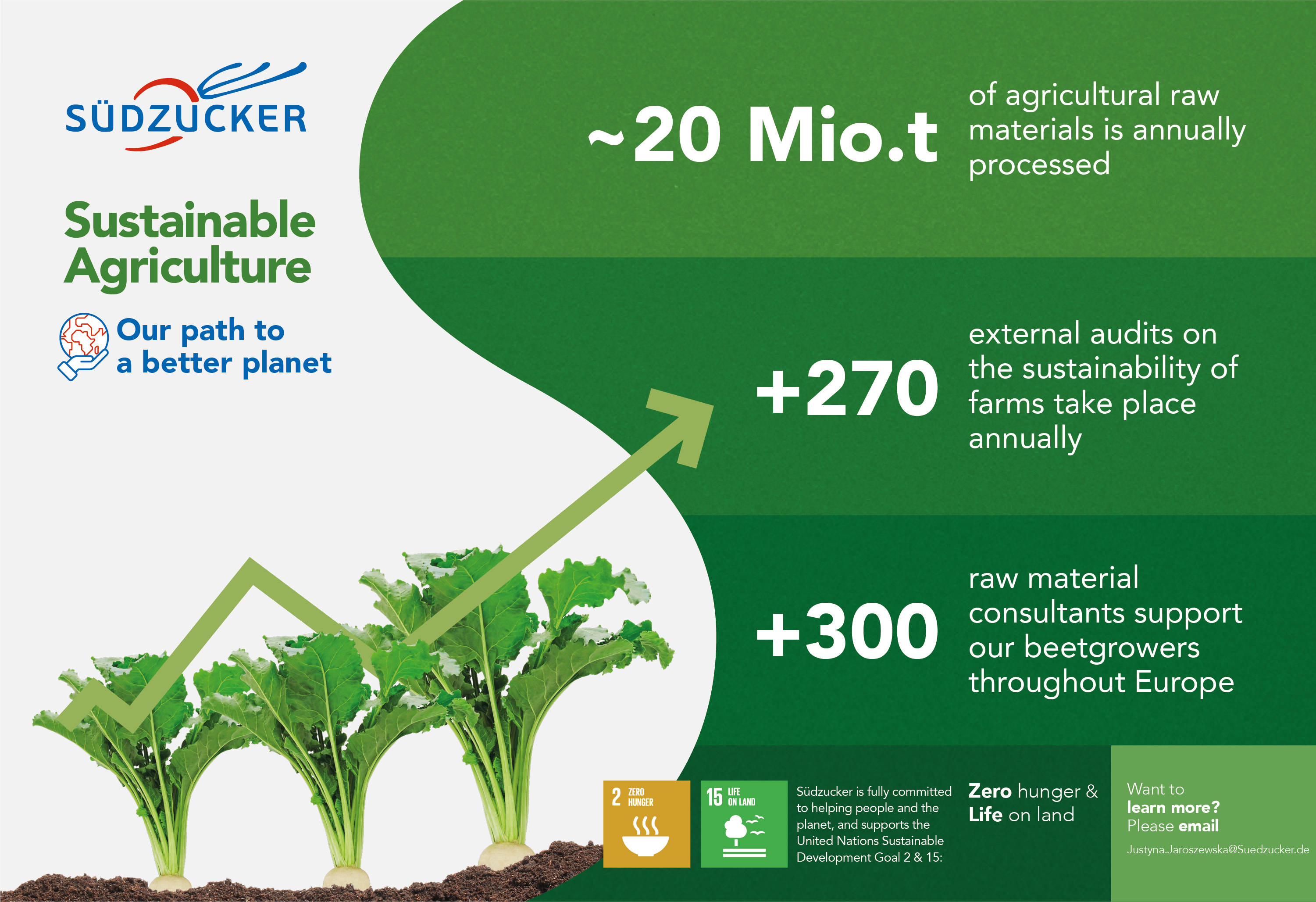 sustainable-agriculture-graph